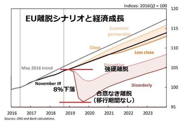 合意なき離脱と英経済.jpg