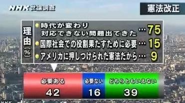 憲法改正の世論調査.jpg