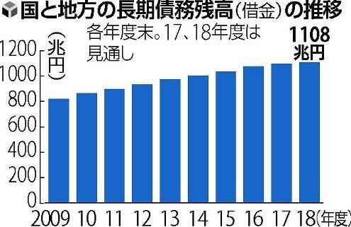 日本財政.jpg