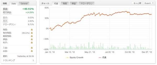 浅次郎2018のFX自動売買成績2.jpg