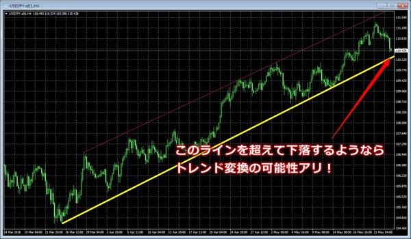 米朝会談ドル円2.jpg