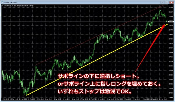 米朝会談ドル円3.jpg