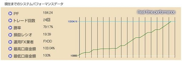 Forex Raccov2.6-20121023.jpg
