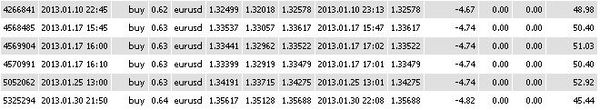 Forex Raccov2.6-20130208.jpg