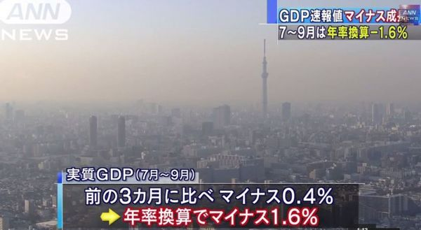 GDP速報値7~9月.jpg