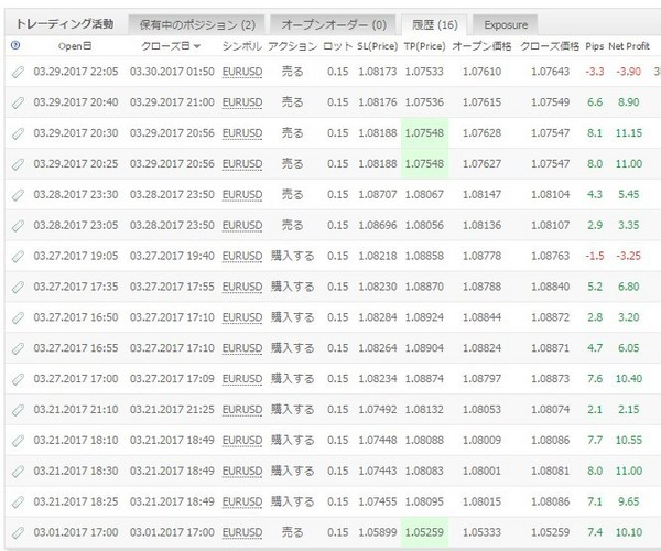 whitebearV1apex2_成績20170411-1.jpg