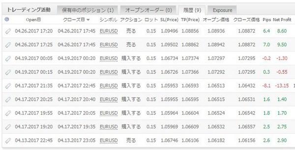 whitebearV1apex2_成績20170516-2.jpg
