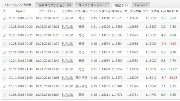 whitebearV1apex2_成績20181112-2.jpg