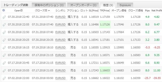 whitebearV1apex2_成績20180809-2.jpg